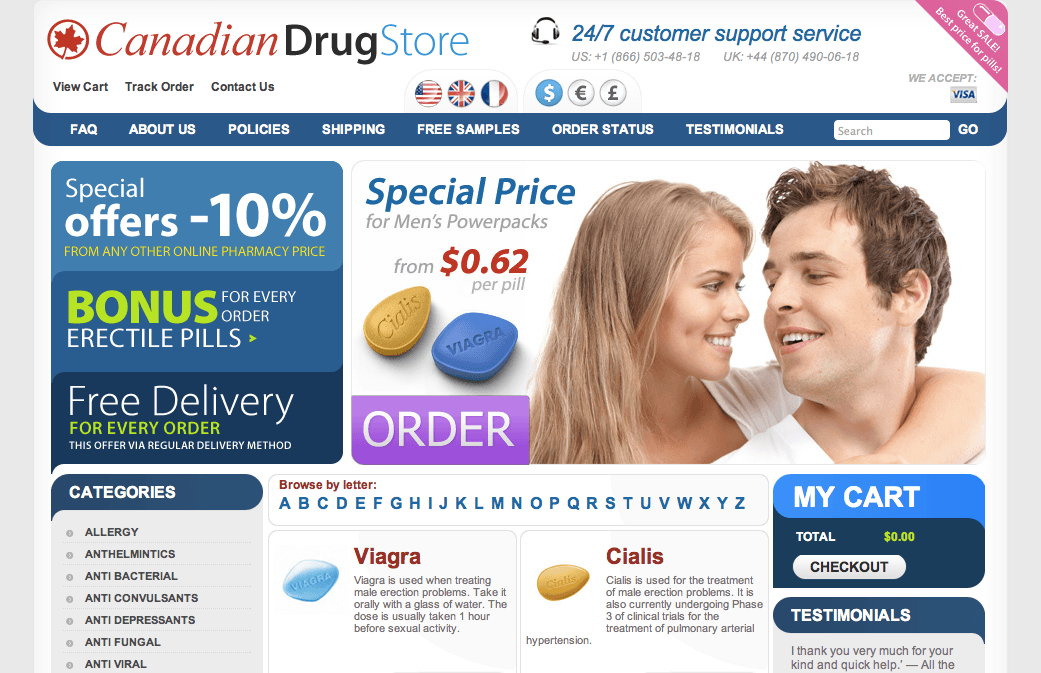 Canadian generic viagra review