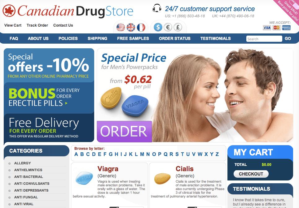 Costa rica pharmacy viagra