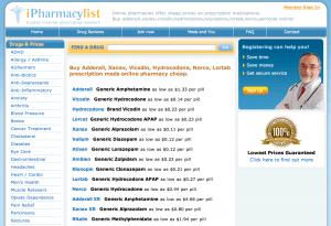 Ipharmacylist.com review
