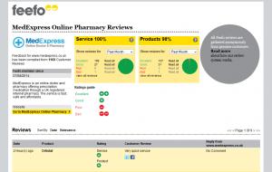 Medexpress.co.uk Reviews