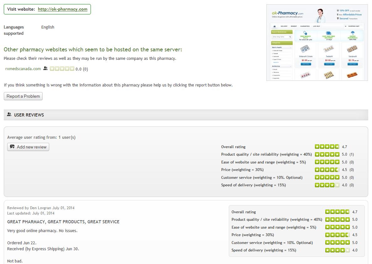 Ok-pharmacy.com Reviews