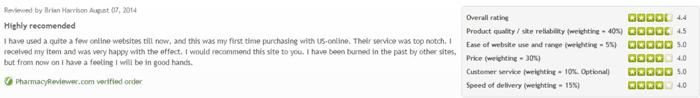 Usonlines-rx.com Reviews 2015