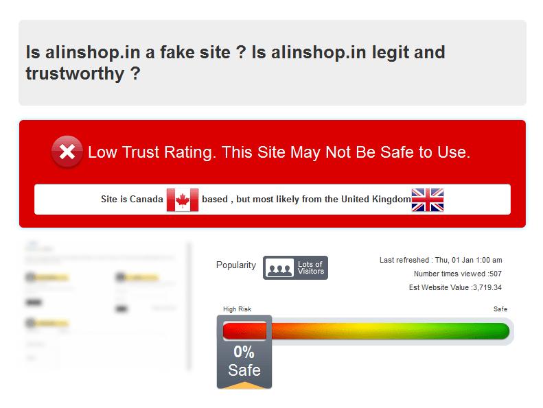 Alinshop.in Reviews
