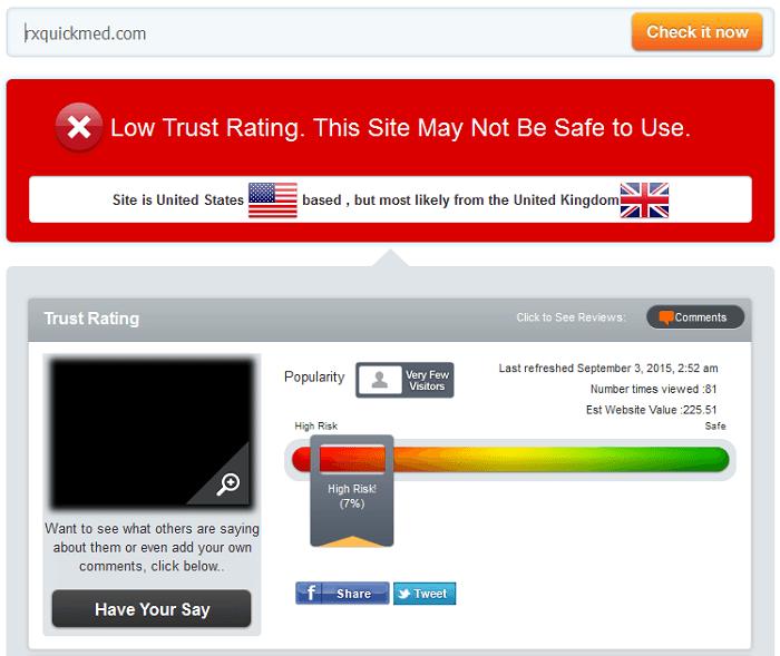 Rxquickmed.com Reviews