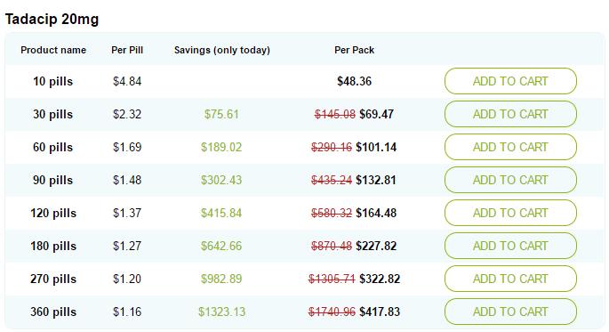 Tadacip 20mg Prices
